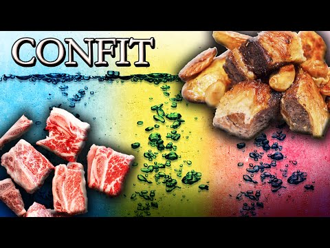 Easiest way to Preserve Meat using the Confit Method