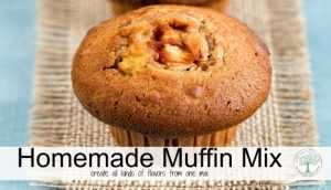 homemade muffin post