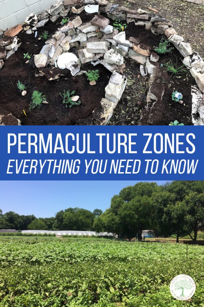 permaculture zones pin