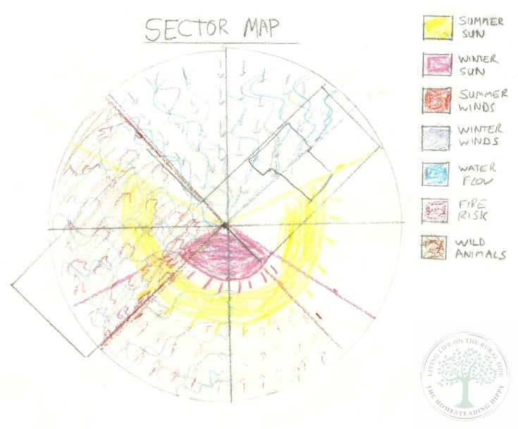 sector map